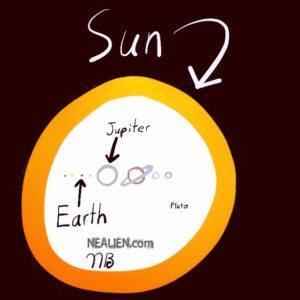 Sun_planets
